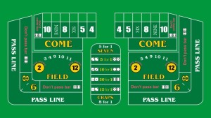 300 to 1 odds payout table for craps sake